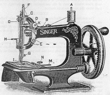 singer_model_30_sewing_machine_sewalot_alex_askaroff