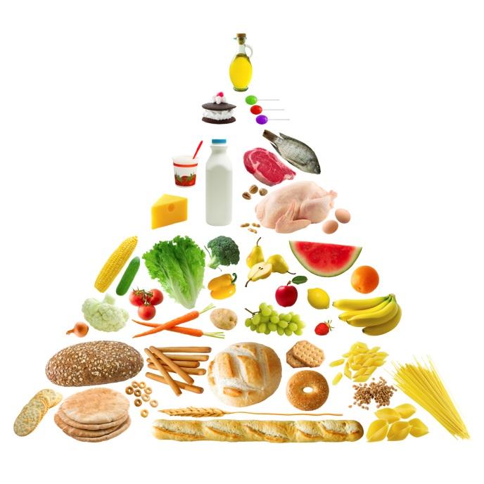 ideal_beslenme_piramidi