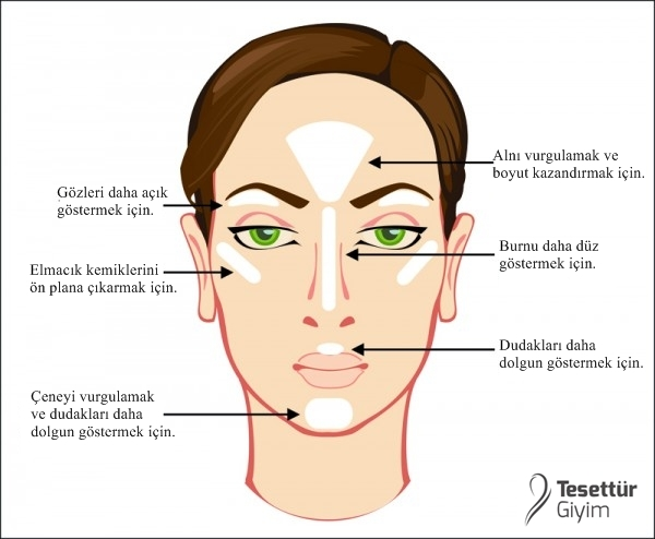 face-highlighting-800-600x494